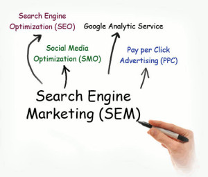 Hand writing on whiteboard listing four parts of search engine marketing SEM