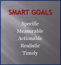 SMART goals: specific, measurable, actionable, realistic, timely