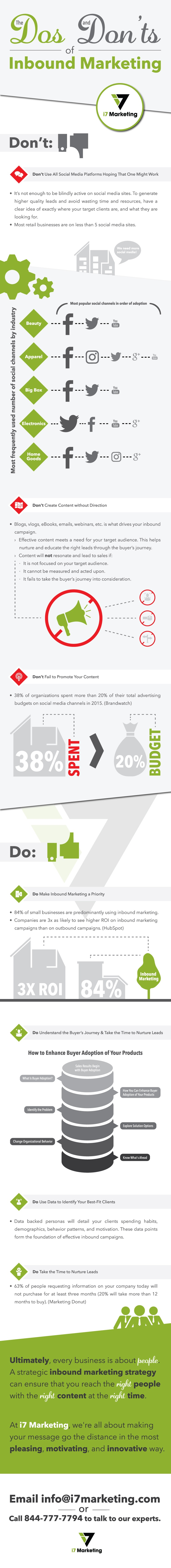 Long infographic of the Do's and Don'ts of Inbound Marketing